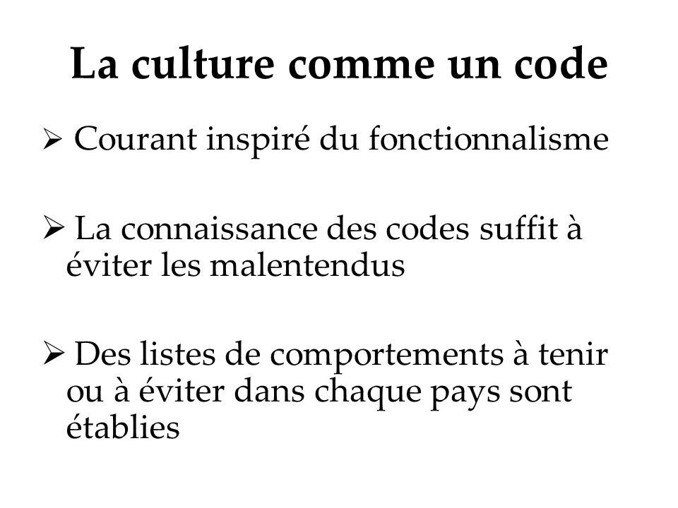 La culture comme un code