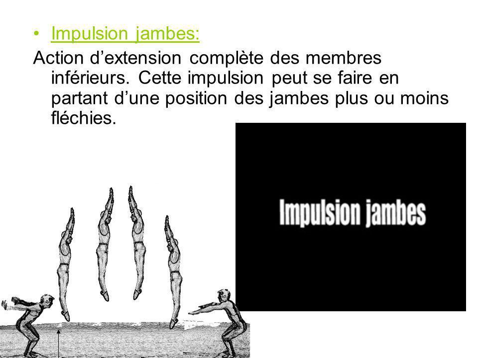 Impulsion jambes: