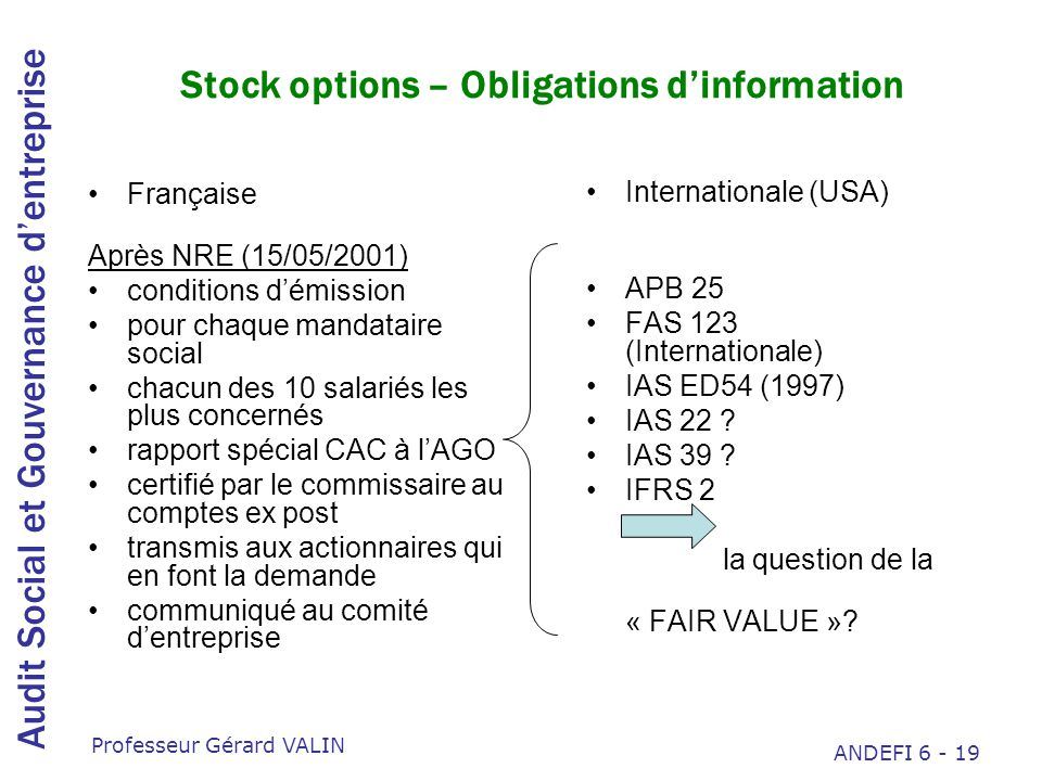 Stock options – Obligations d'information