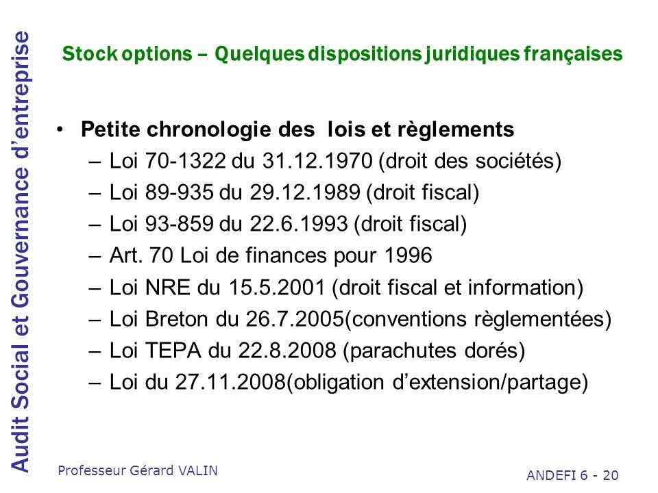 Stock options – Quelques dispositions juridiques françaises