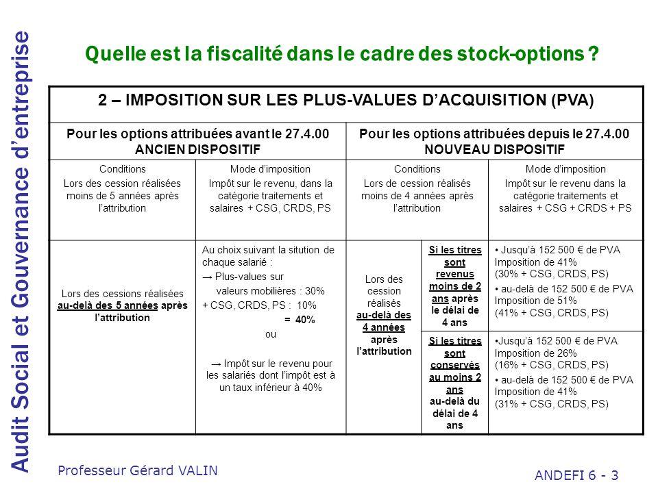 Quelle est la fiscalité dans le cadre des stock-options