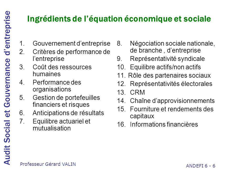 Ingrédients de l'équation économique et sociale