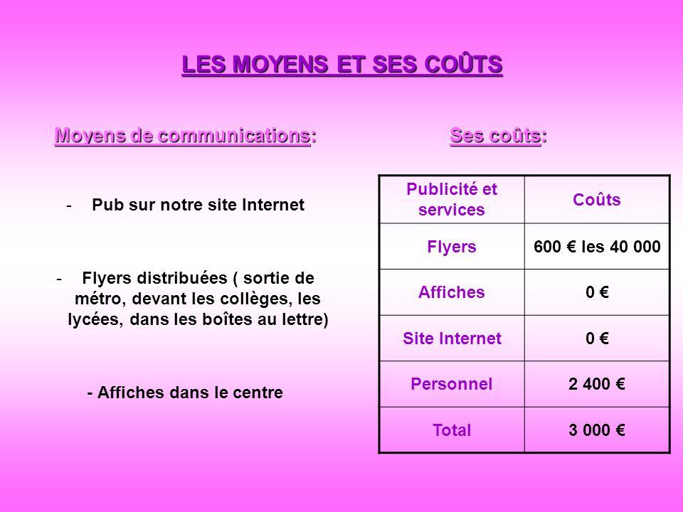 LES MOYENS ET SES COÛTS Moyens de communications: Ses coûts:
