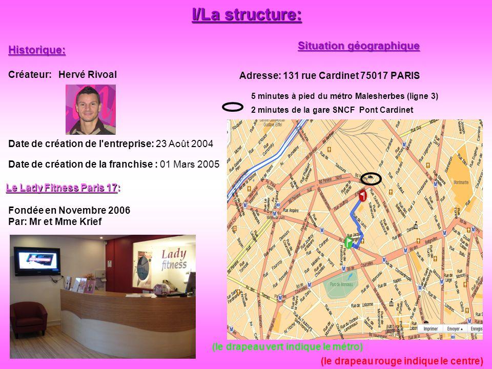 I/La structure: Historique: Situation géographique