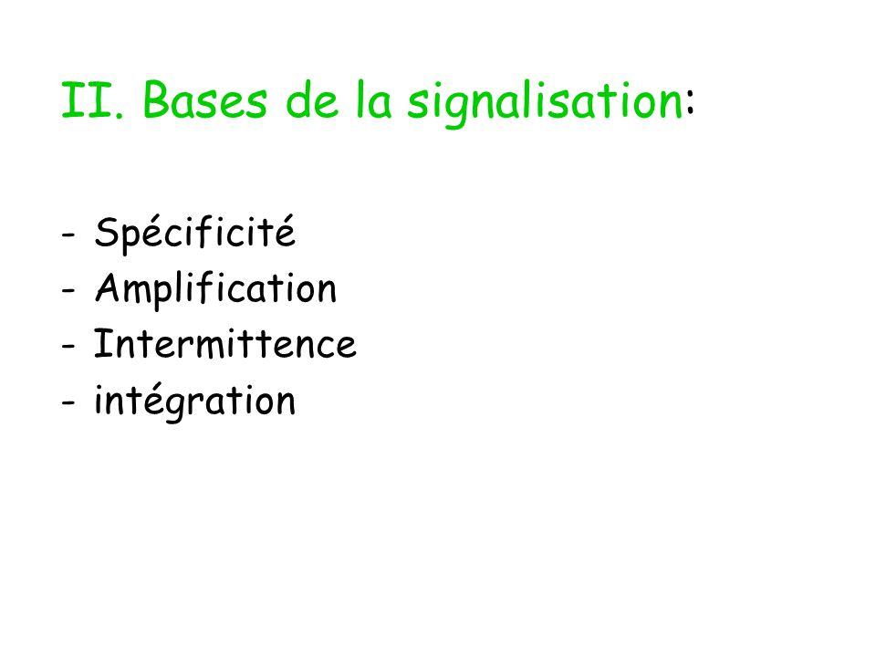 II. Bases de la signalisation: