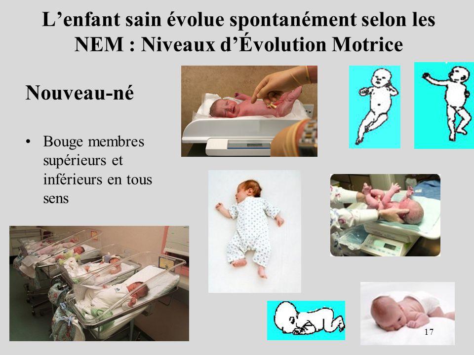 L'enfant sain évolue spontanément selon les NEM : Niveaux d'Évolution Motrice