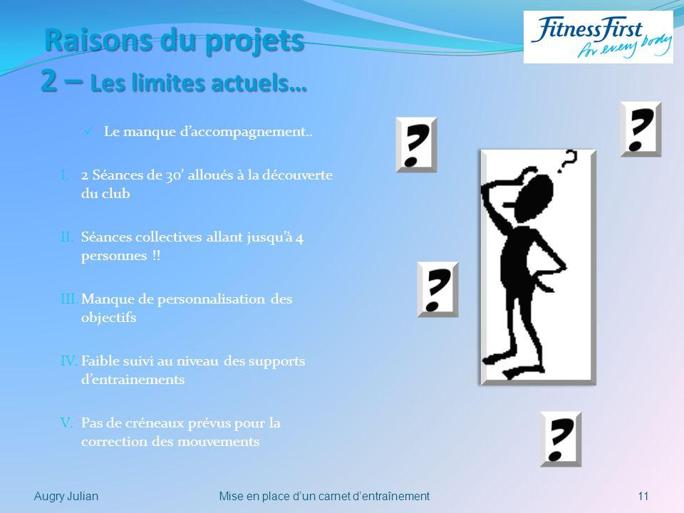 Raisons du projets 2 – Les limites actuels…