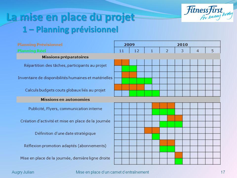 La mise en place du projet 1 – Planning prévisionnel