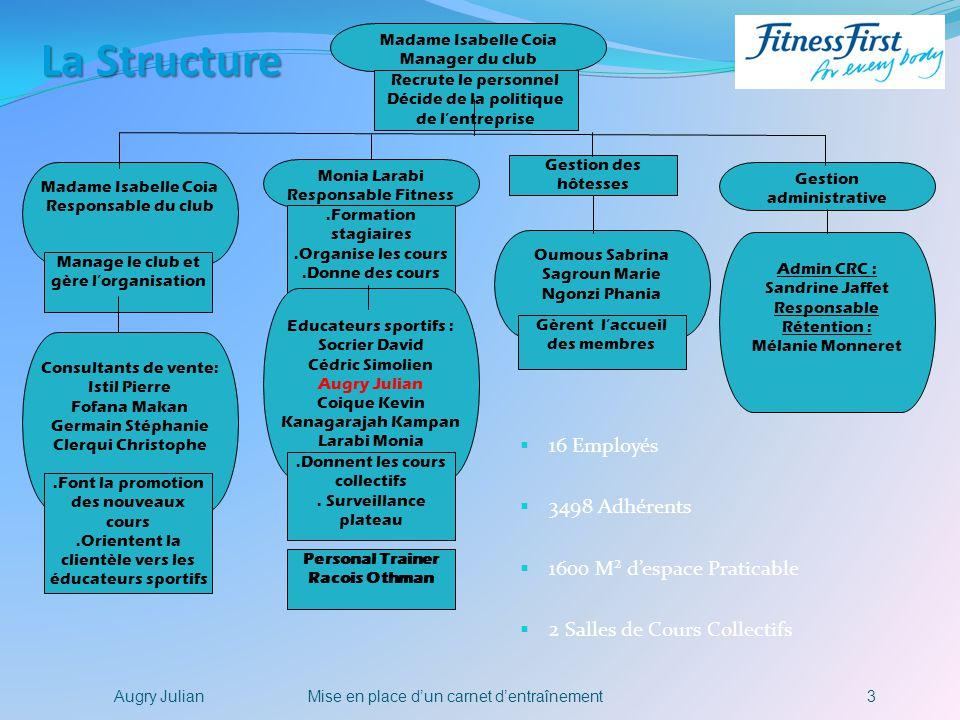 La Structure 16 Employés 3498 Adhérents 1600 M² d'espace Praticable
