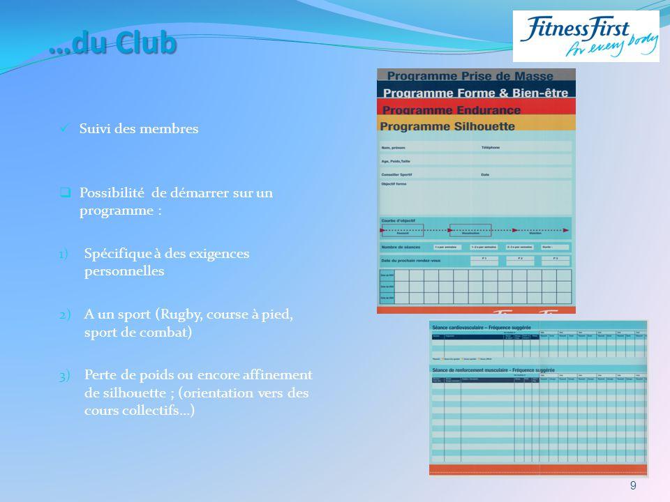 …du Club Suivi des membres Possibilité de démarrer sur un programme :