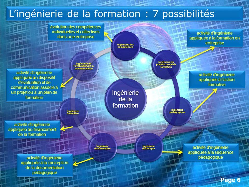 L'ingénierie de la formation : 7 possibilités