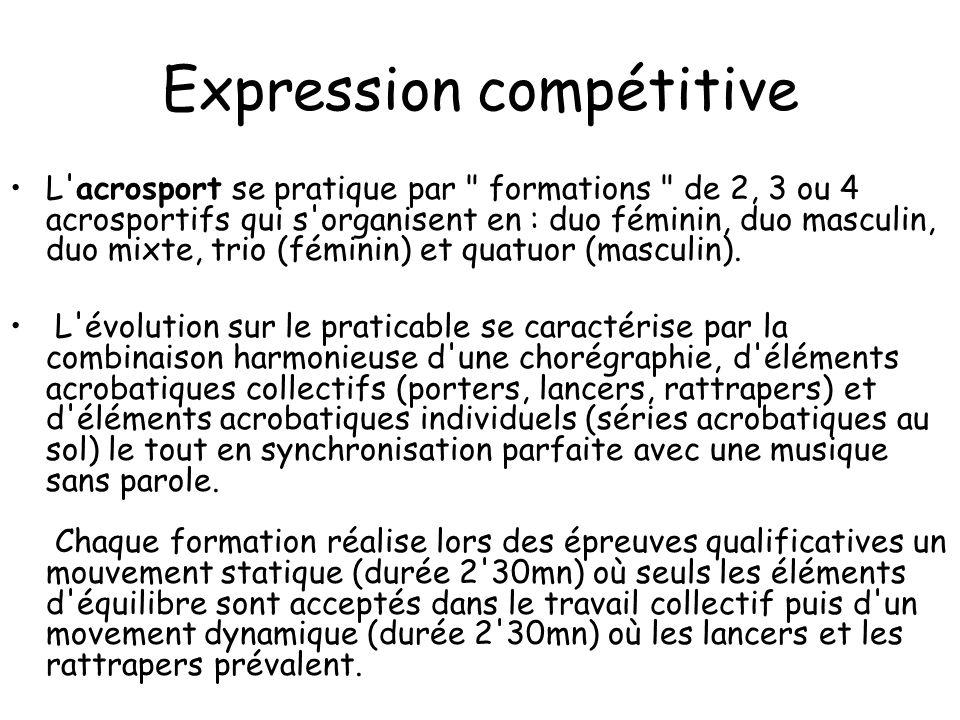 Expression compétitive