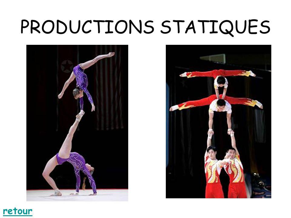 PRODUCTIONS STATIQUES