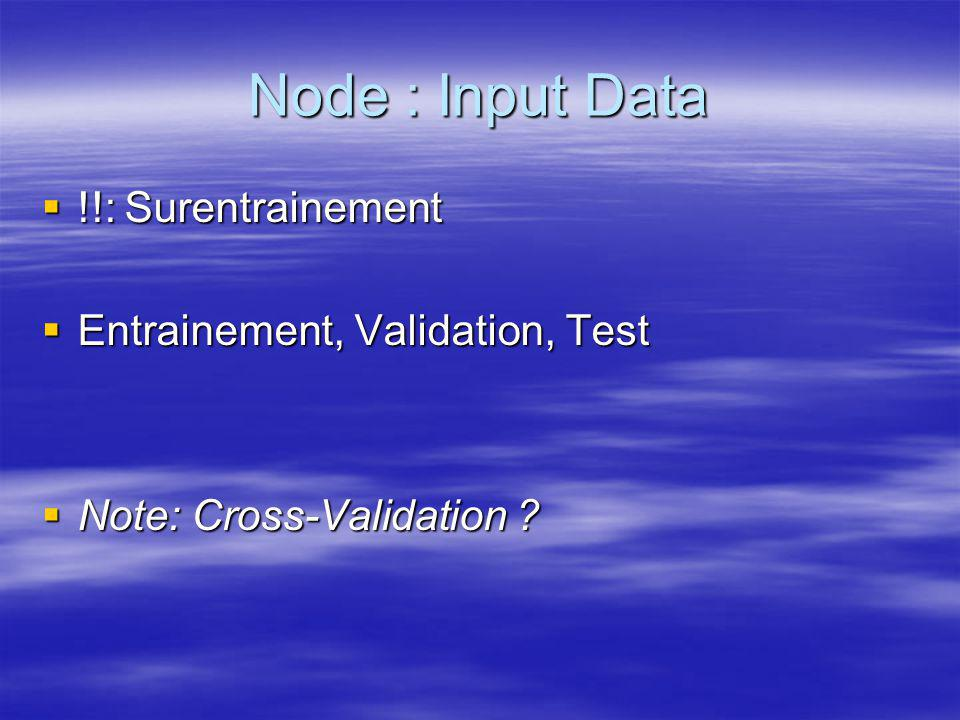 Node : Input Data !!: Surentrainement Entrainement, Validation, Test