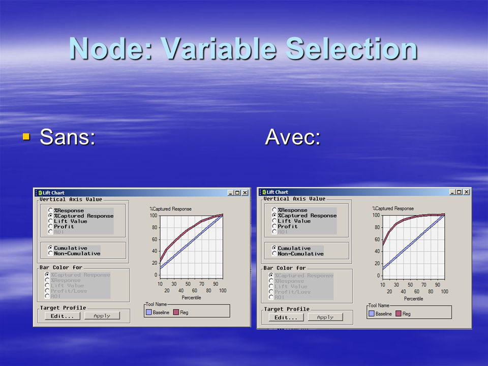 Node: Variable Selection