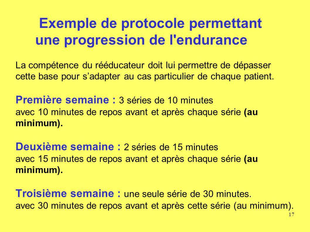 Exemple de protocole permettant une progression de l endurance La compétence du rééducateur doit lui permettre de dépasser cette base pour s'adapter au cas particulier de chaque patient.