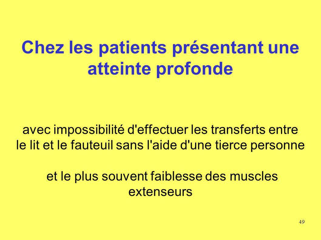 Chez les patients présentant une atteinte profonde avec impossibilité d effectuer les transferts entre le lit et le fauteuil sans l aide d une tierce personne et le plus souvent faiblesse des muscles extenseurs