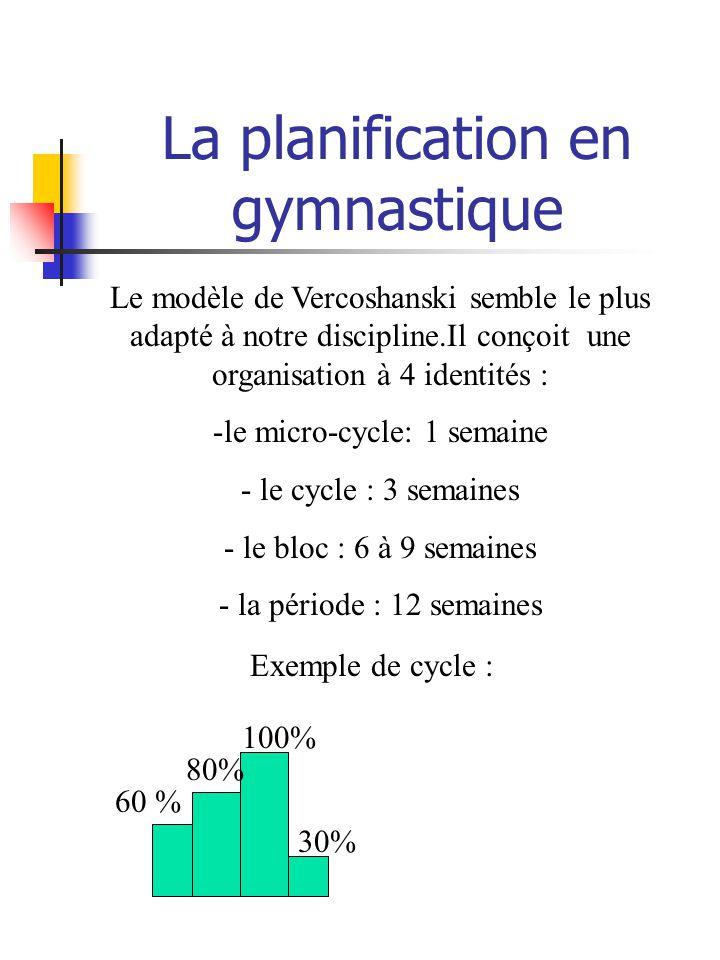 La planification en gymnastique