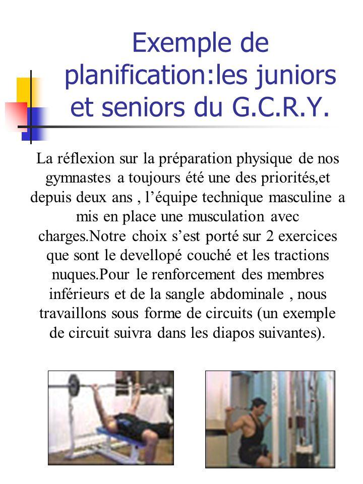 Exemple de planification:les juniors et seniors du G.C.R.Y.