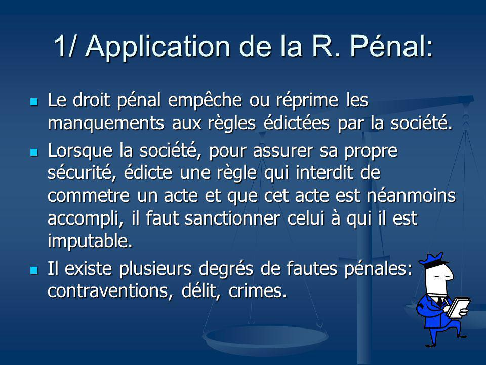 1/ Application de la R. Pénal: