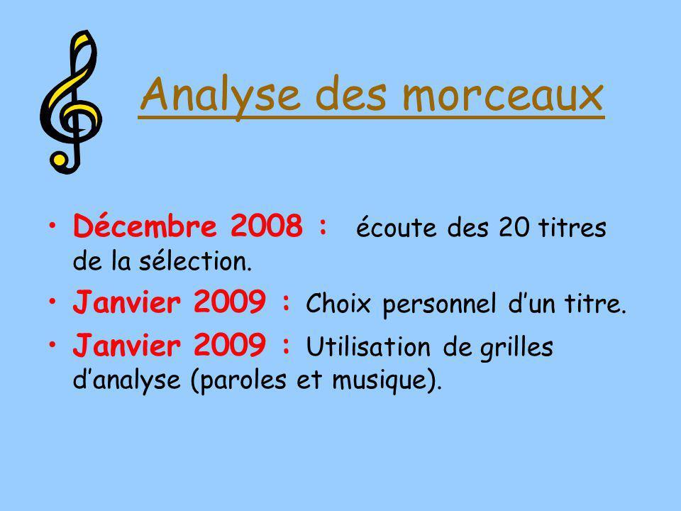 Analyse des morceaux Décembre 2008 : écoute des 20 titres de la sélection. Janvier 2009 : Choix personnel d'un titre.