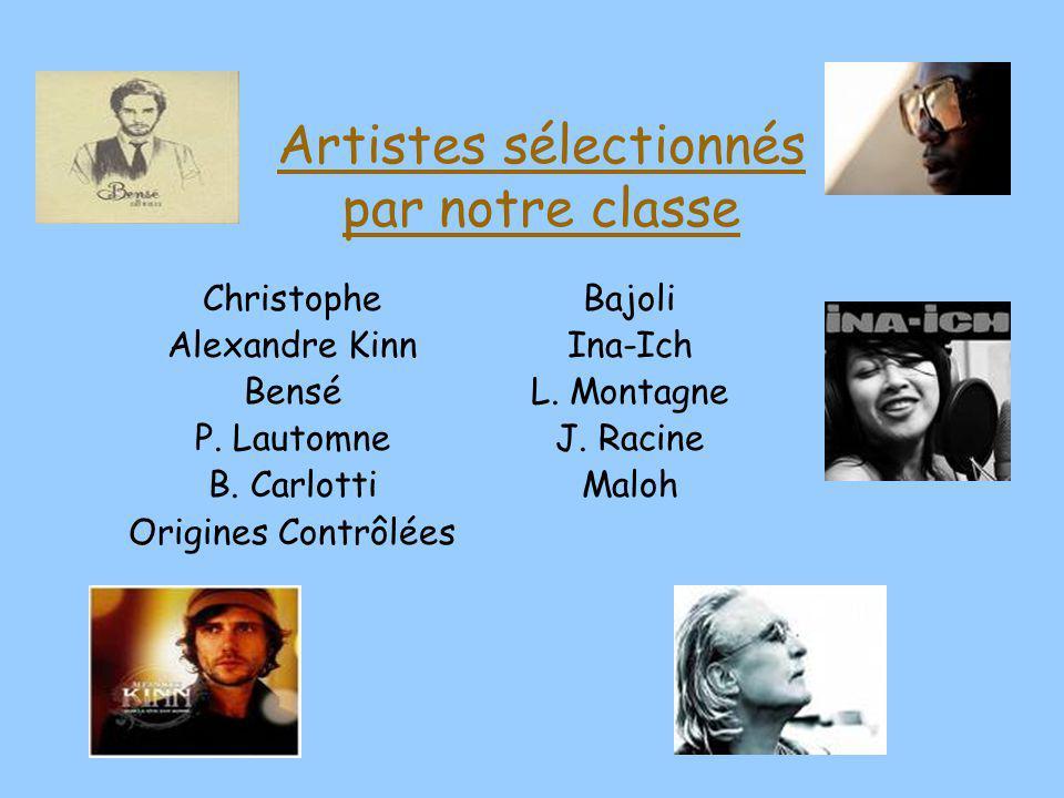 Artistes sélectionnés par notre classe