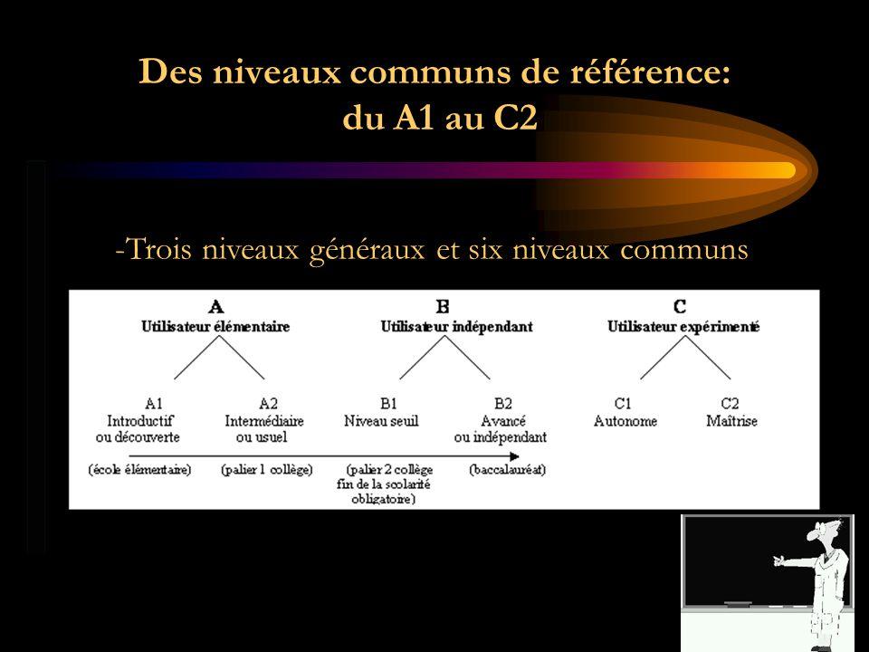 Des niveaux communs de référence: du A1 au C2