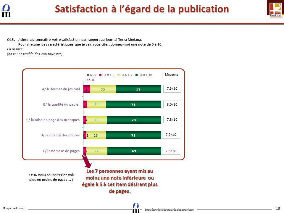 Satisfaction à l'égard de la publication