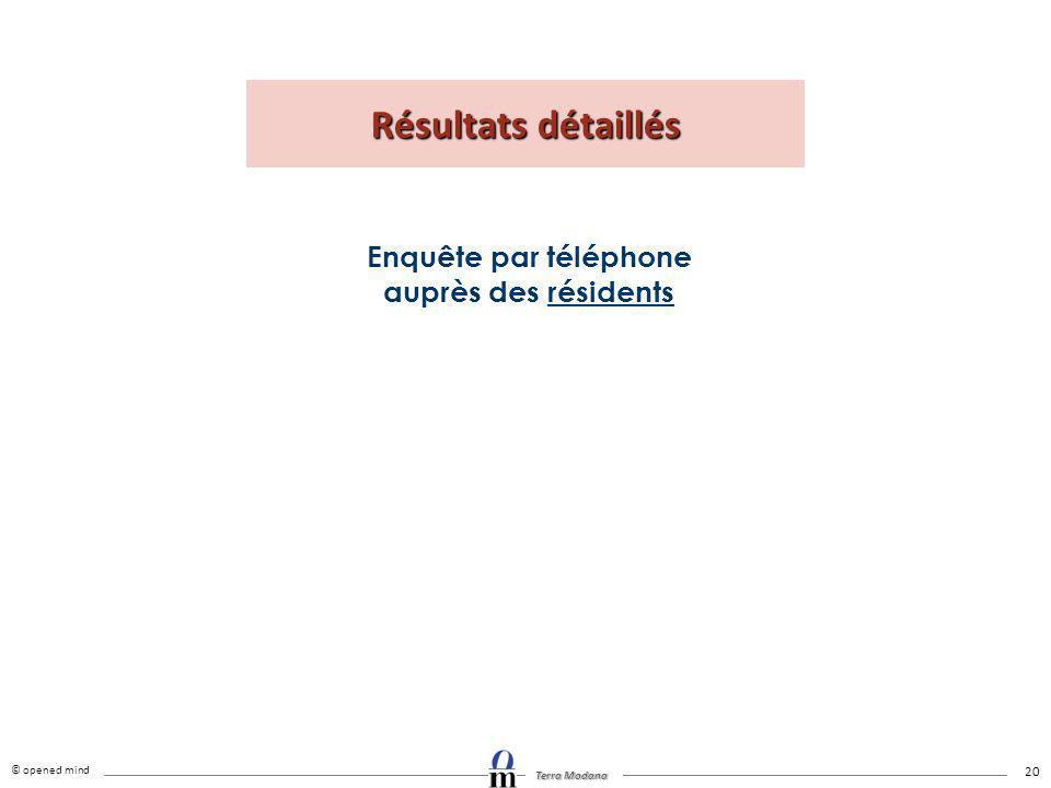 Enquête par téléphone auprès des résidents