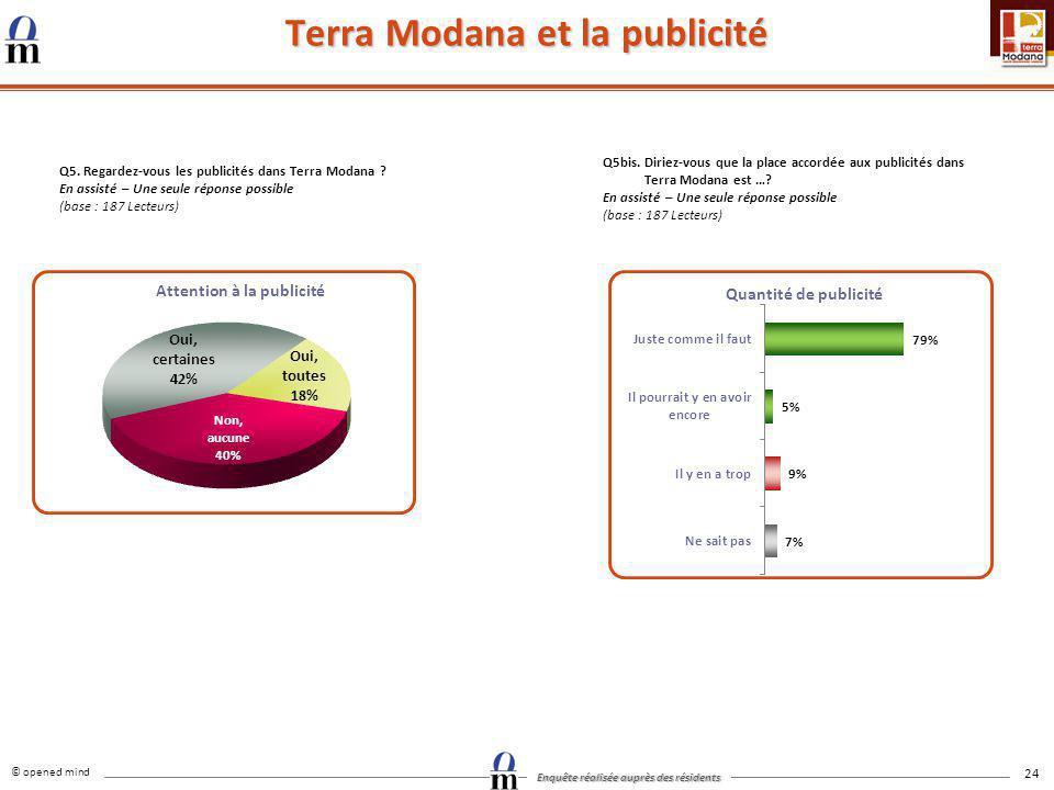 Terra Modana et la publicité