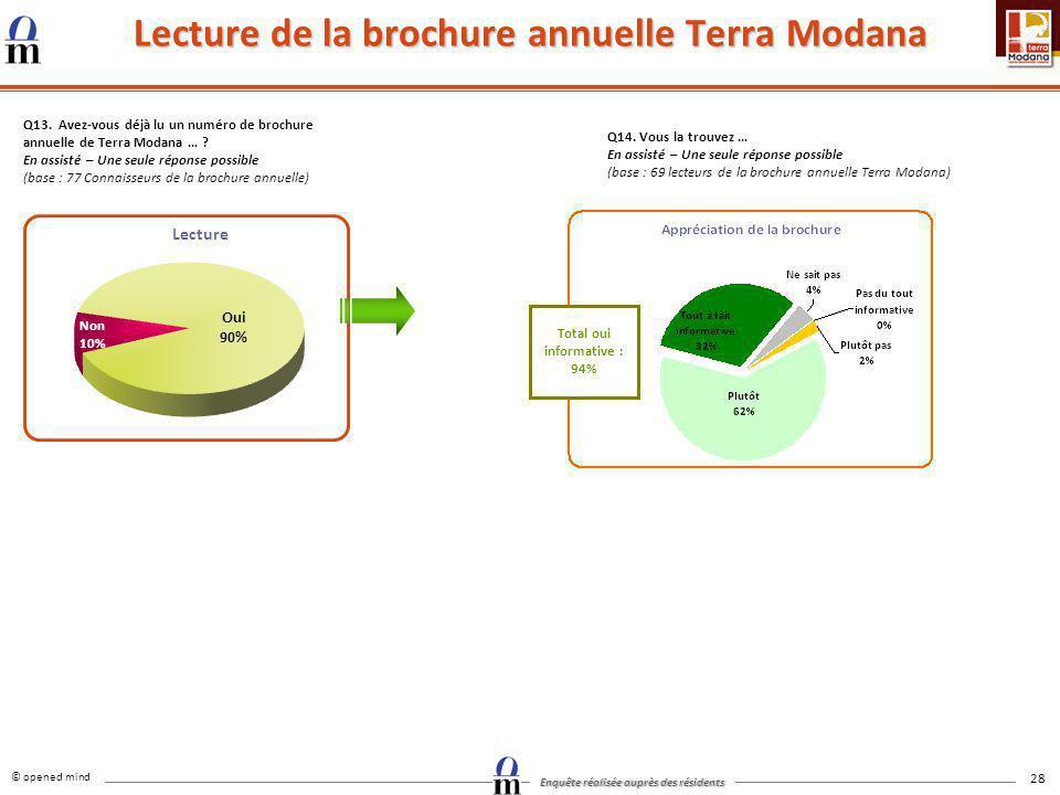 Lecture de la brochure annuelle Terra Modana