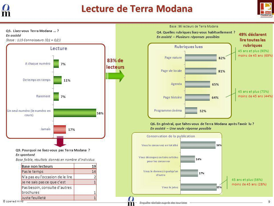 Lecture de Terra Modana