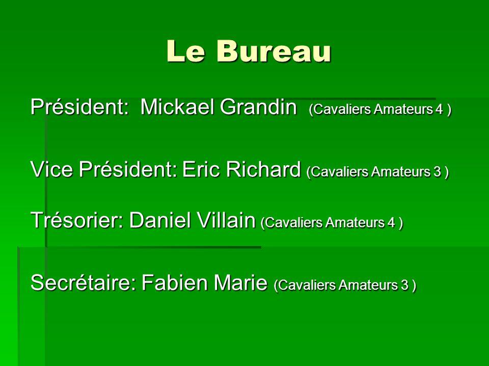 Le Bureau Président: Mickael Grandin (Cavaliers Amateurs 4 )