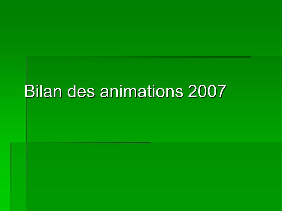Bilan des animations 2007