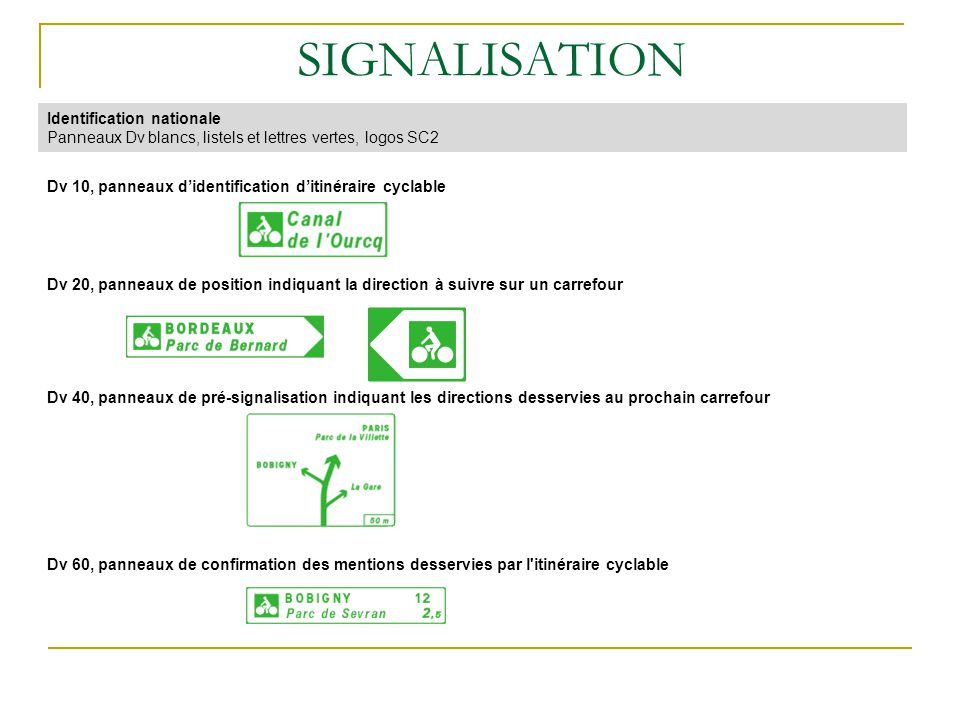 SIGNALISATION Identification nationale