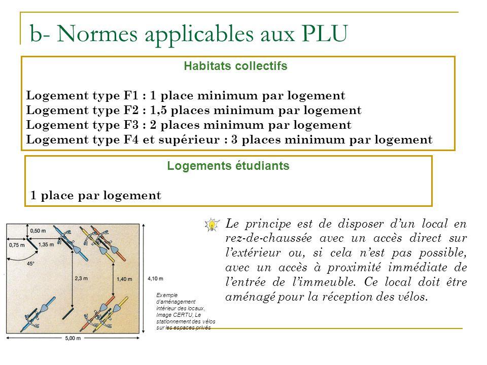 b- Normes applicables aux PLU