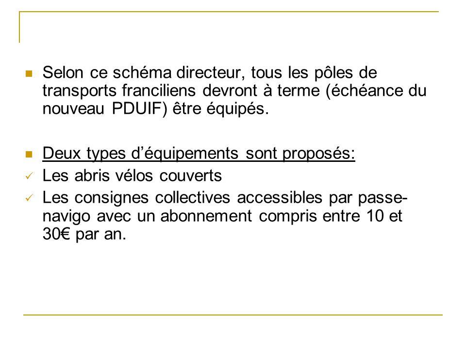 Selon ce schéma directeur, tous les pôles de transports franciliens devront à terme (échéance du nouveau PDUIF) être équipés.