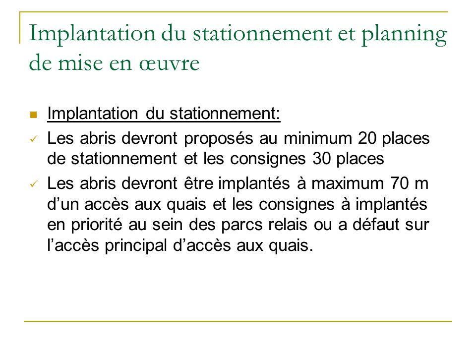 Implantation du stationnement et planning de mise en œuvre