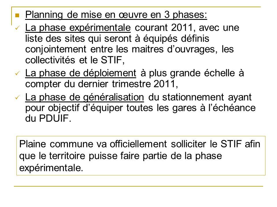 Planning de mise en œuvre en 3 phases: