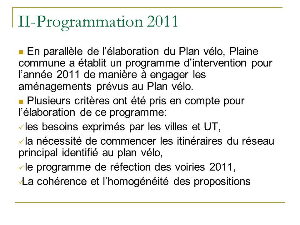 II-Programmation 2011