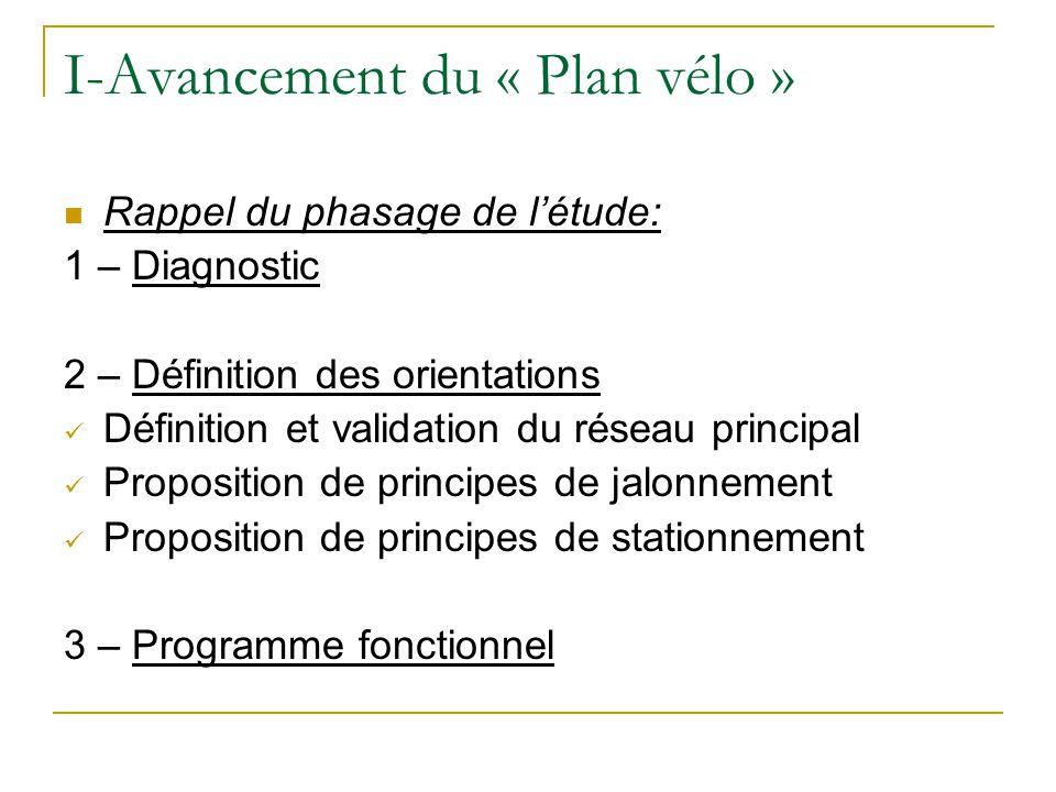 I-Avancement du « Plan vélo »