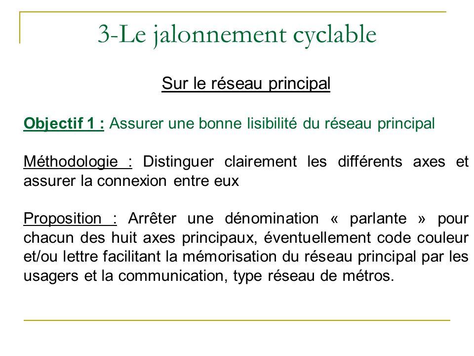 3-Le jalonnement cyclable