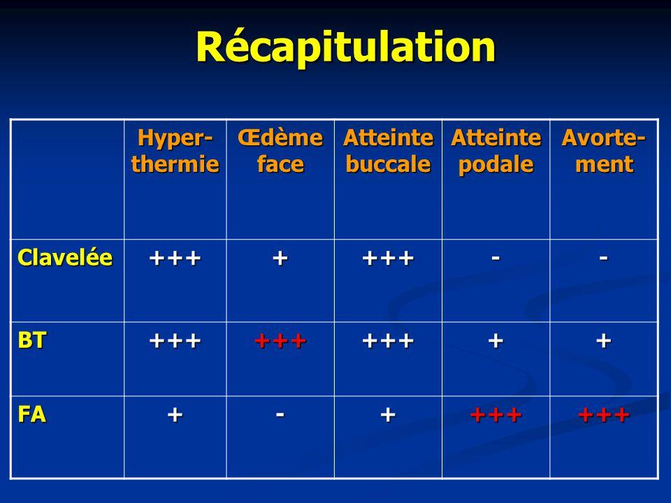 Récapitulation Hyper-thermie Œdème face Atteinte buccale