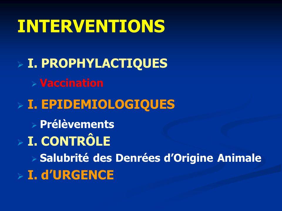 INTERVENTIONS I. PROPHYLACTIQUES I. EPIDEMIOLOGIQUES I. CONTRÔLE
