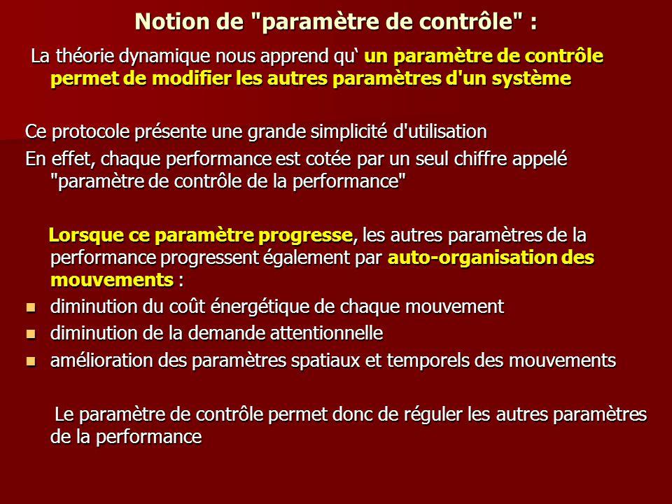 Notion de paramètre de contrôle :