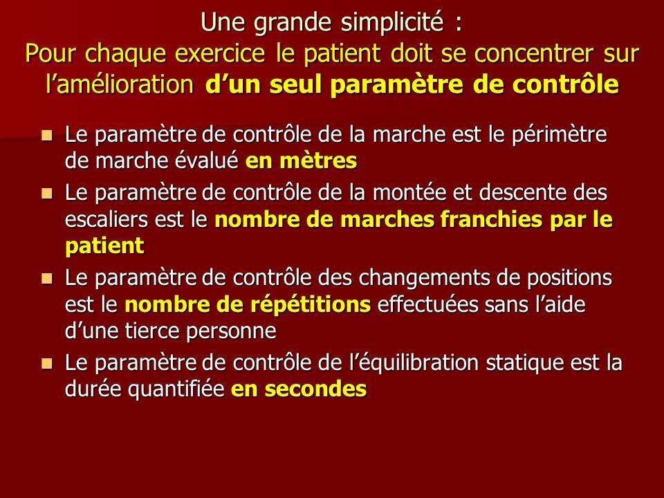 Une grande simplicité : Pour chaque exercice le patient doit se concentrer sur l'amélioration d'un seul paramètre de contrôle