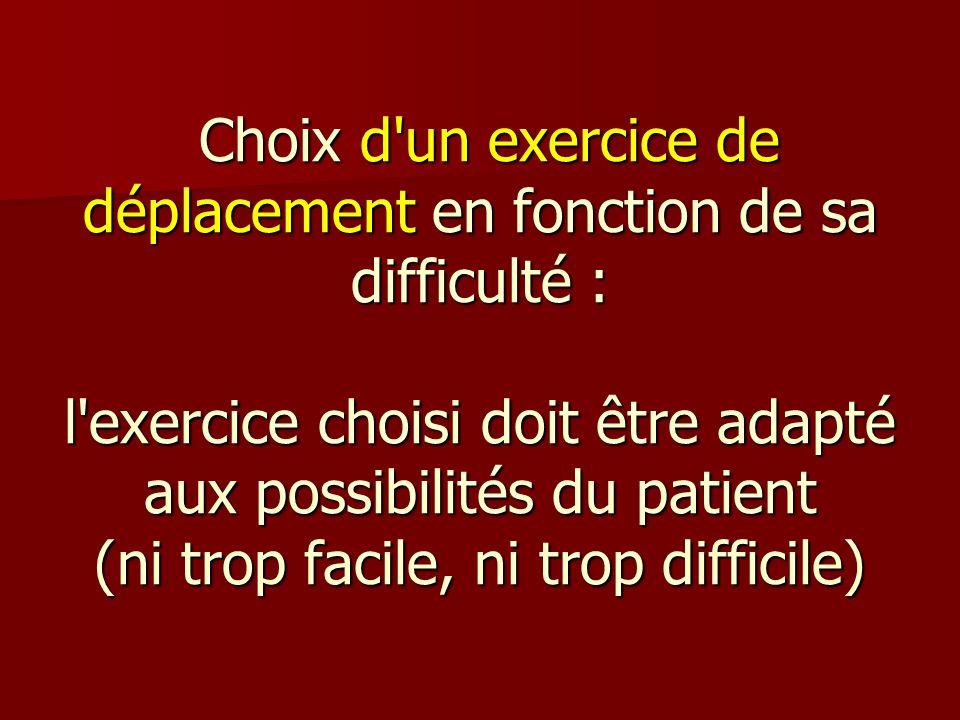 Choix d un exercice de déplacement en fonction de sa difficulté : l exercice choisi doit être adapté aux possibilités du patient (ni trop facile, ni trop difficile)