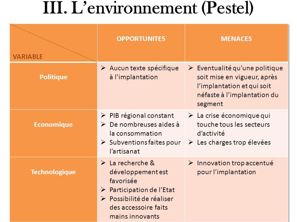 III. L'environnement (Pestel)