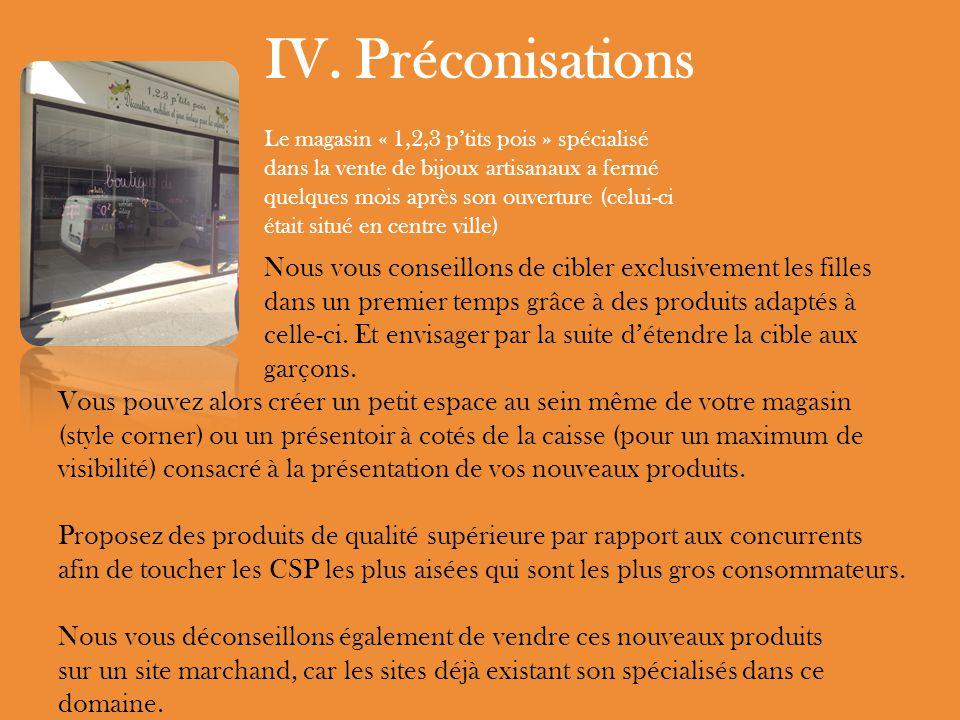 IV. Préconisations Le magasin « 1,2,3 p'tits pois » spécialisé. dans la vente de bijoux artisanaux a fermé.