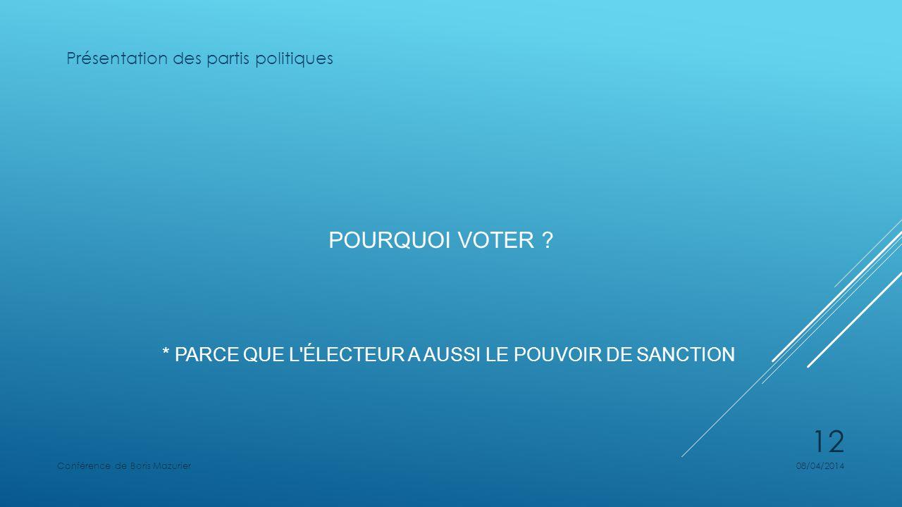Pourquoi voter * Parce que l électeur a aussi le pouvoir de sanction